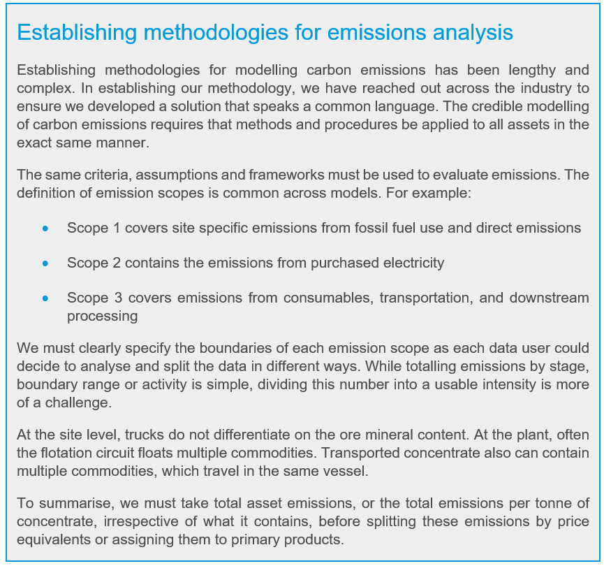 Establishing methodologies for emissions analysis